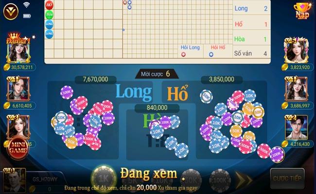 Chia sẻ kinh nghiệm chơi Long Hổ trên Twin